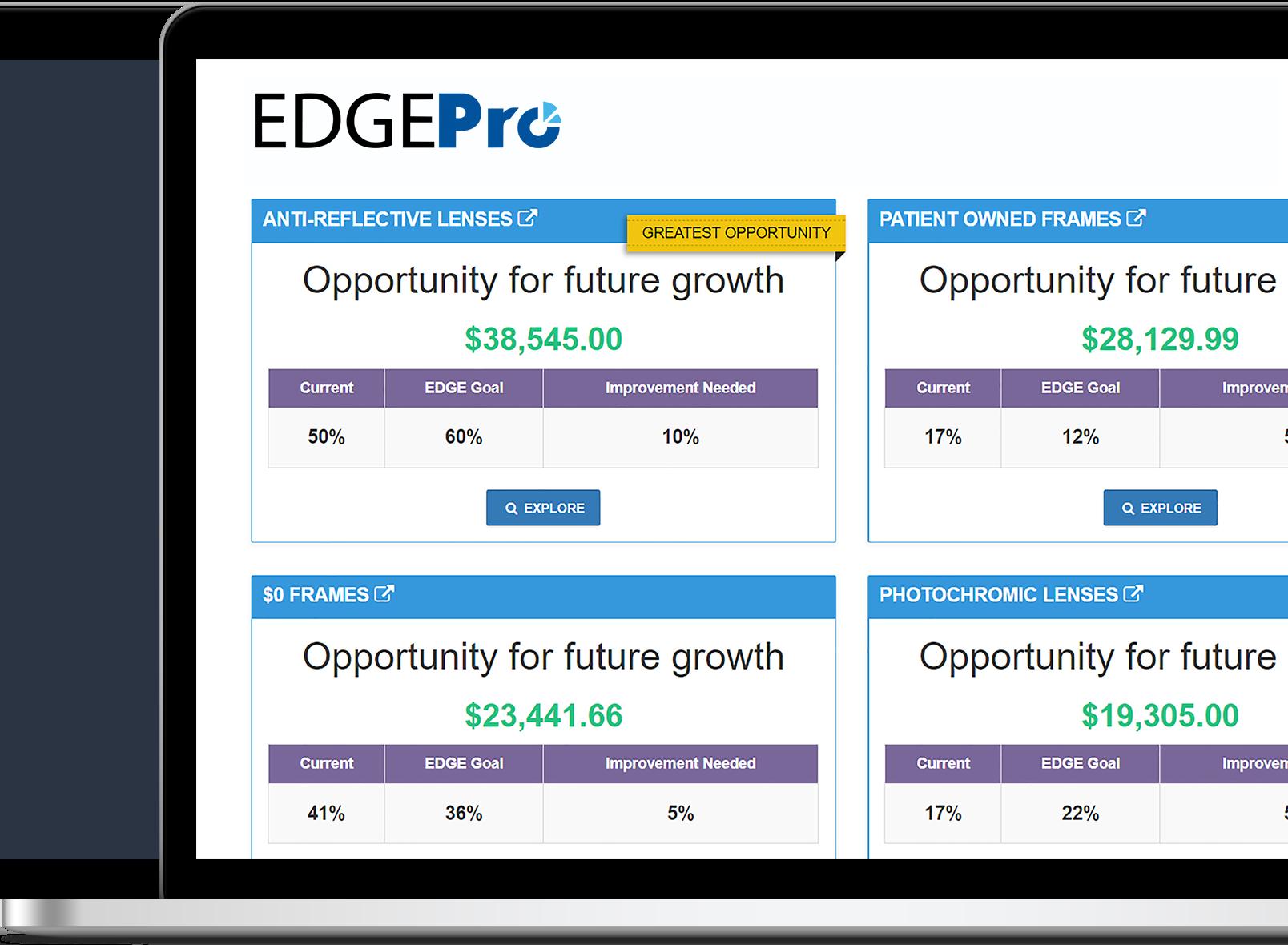 EDGEPro Software